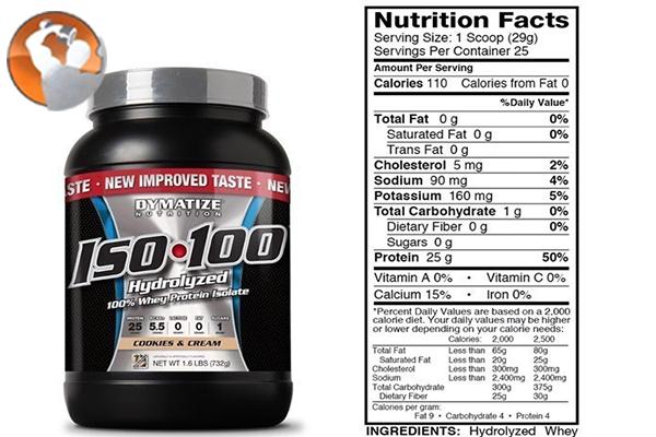 Liệu có an toàn khi mua Whey protein giá rẻ???
