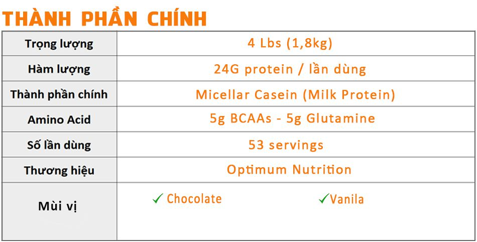gold standard 100% casein tang co gia re chinh hang wheyshop 1