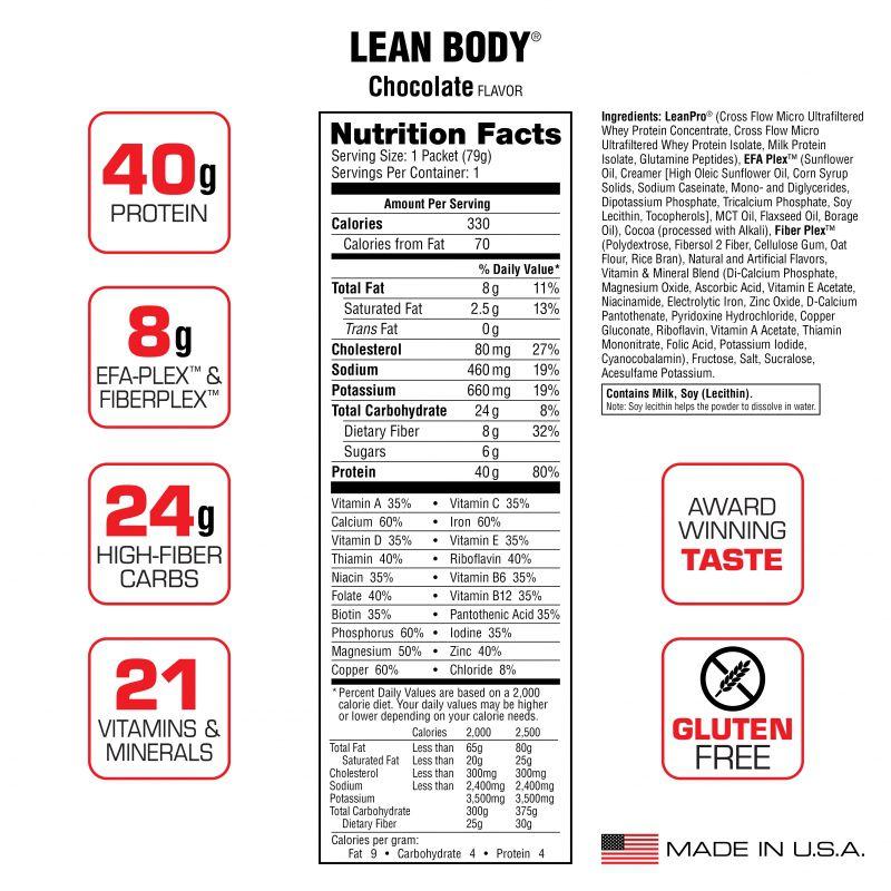 lean body thay the bua an phu thong minh chat luong tai wheyshop vn