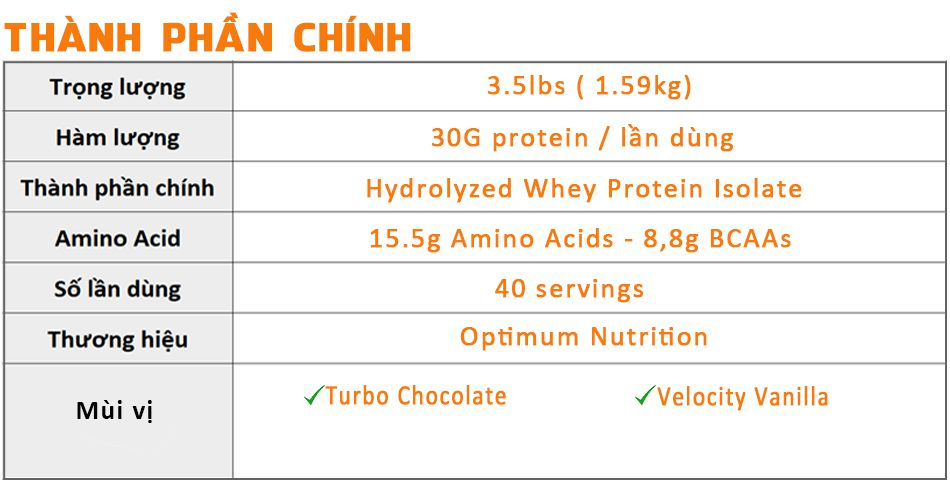 prostar whey tang co nhanh gia re chinh hang wheyshop_compressed