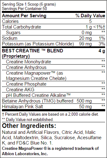 BPI-Creatine-Supplement-Label