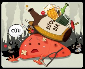 Tác hại của bia rượu