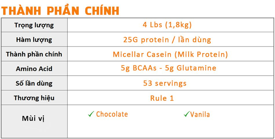 rule1 casein tang co gia re chinh hang wheyshop_compressed