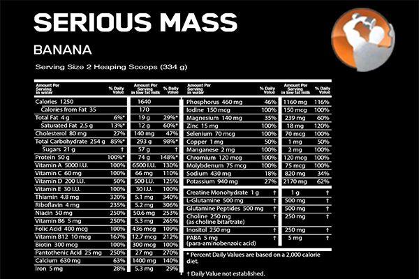 Mua Serious Mass ở đâu uy tín