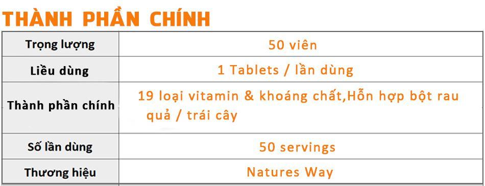 alive men's energy vitamin tong hop gia re chinh hang wheyshop1