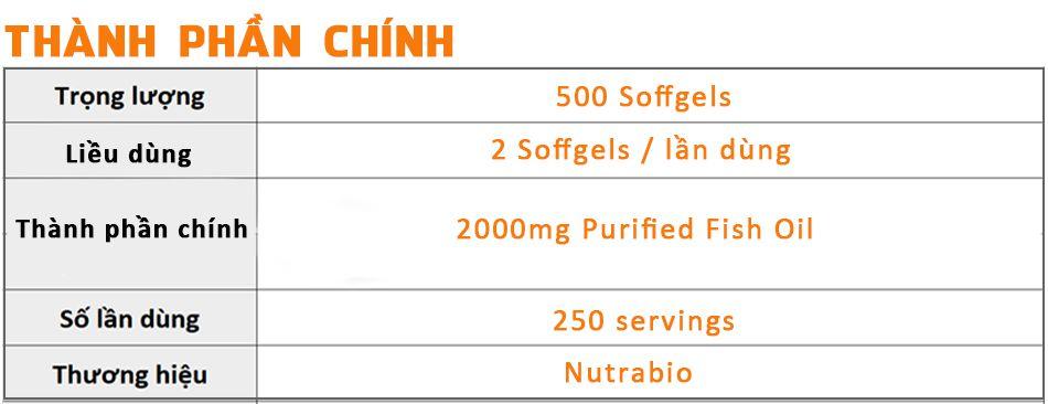 nutrabio fish oil omega 3 500 vien vitamin dau ca gia re chinh hang wheyshop_compressed1