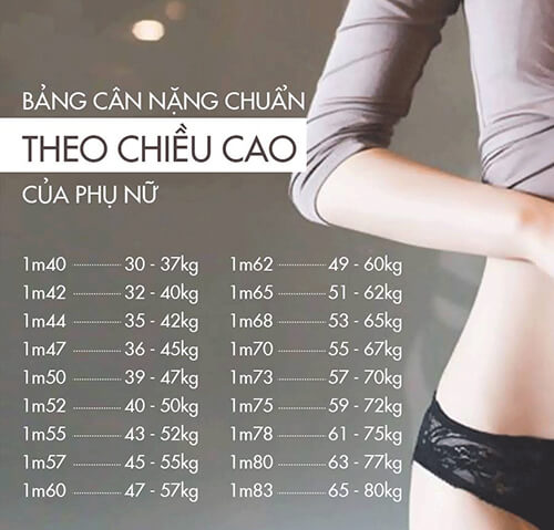 Chi So BMI Cua Nu WHEYSHOP VN 3