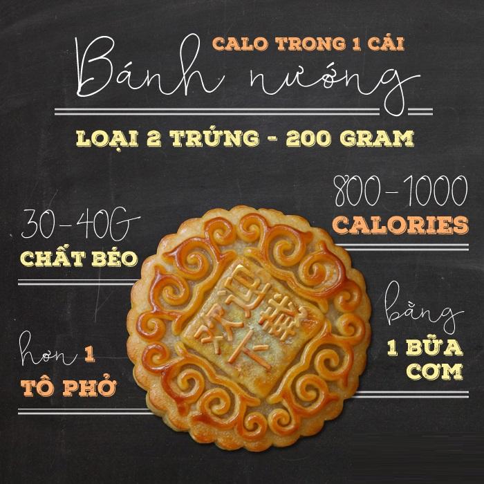 an banh trung thu co beo khong wheyshop vn