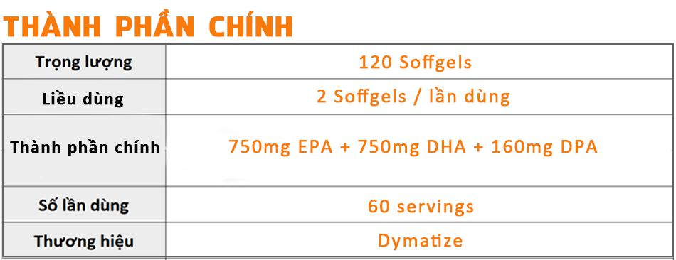 Dymatize Fish Oil 120 v chinh hang gia re WHEYSHOP VN1