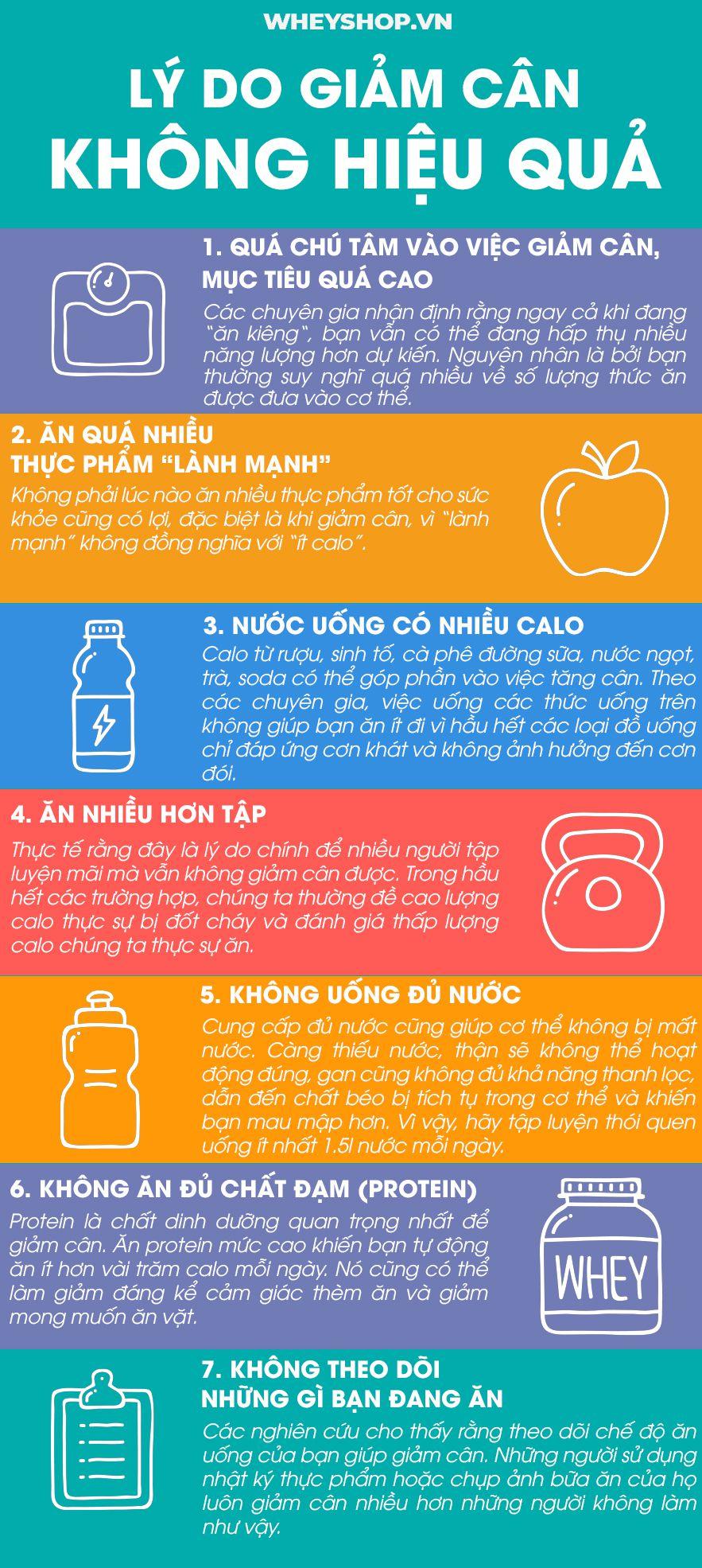 Cùng WheyShop bật mí tìm hiểu ngay 7 thực đơn giản cân cho nữ hiệu quả nhanh trong một tuần. Thực đơn giảm cân cho nữ dễ dàng thực hiện, tốt cho sức khỏe...