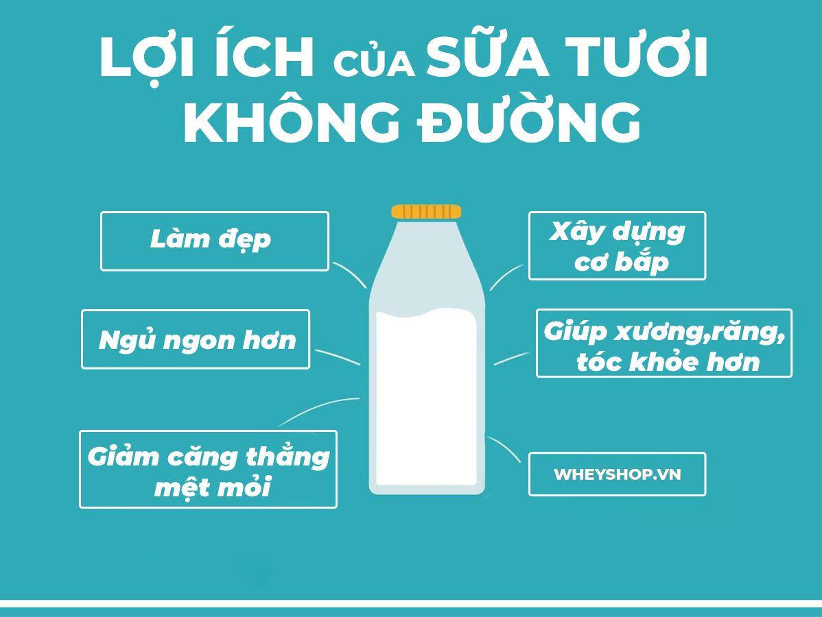 Uống sữa tươi không đường có béo không và câu trả lời giải đáp thắc mắc cho các bạn chi tiết trong bài viết sau đây ...
