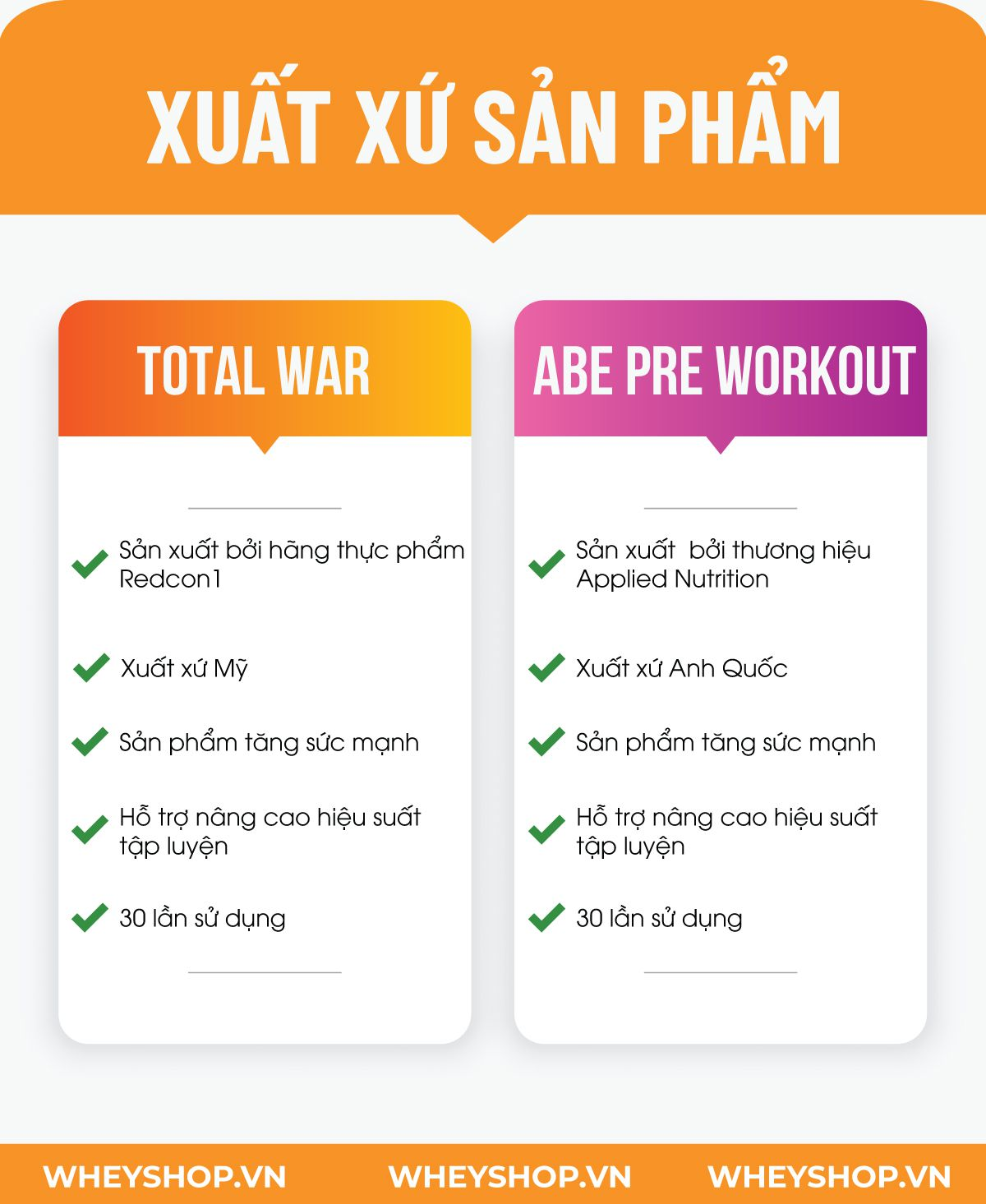 Để giúp bạn tìm cho mình một sản phẩm Pre Workout phù hợp, Wheyshop mời các bạn tìm hiểu nội dung bài viết so sánh ABE Pre Workout và Total War dưới đây nhé!