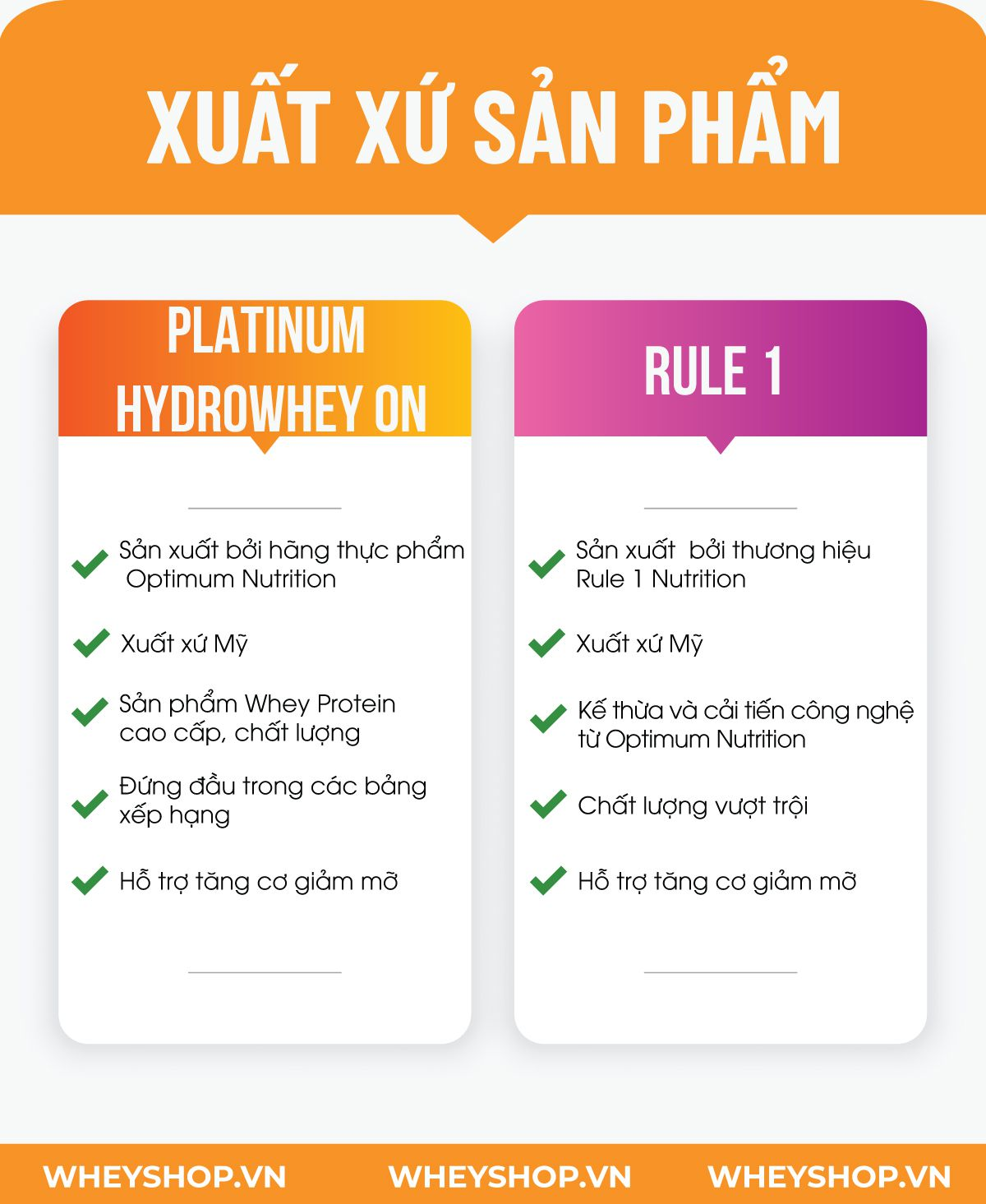 Nội dung bài viết dưới đây là so sánh review về hai sản phẩm Platinum HydroWhey ON và Rule 1 loại nào tốt? Hãy tham khảo và lựa chọn cho mình một sản phổ để...