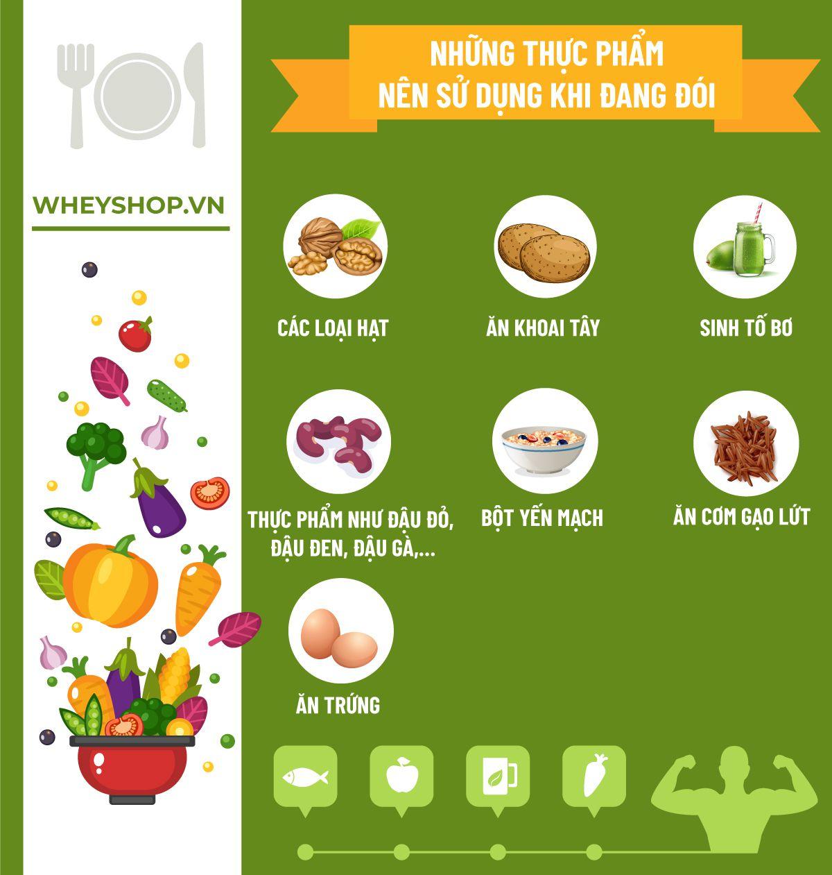 Đói bụng quá thì chẳng chắc cần ăn, tuy nhiên 10 món mà WheyShop giới thiệu sau đây tới bạn sẽ ảnh hưởng tới sức khỏe nếu bạn ăn khi đói bụng quá...