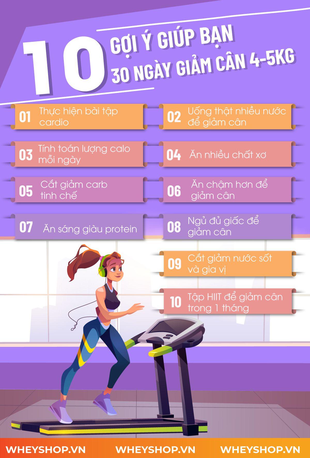 Nếu bạn đang đau đầu về cân nặng thì hãy cùng WheyShop xây dựng kế hoạch 30 ngày giảm cân đơn giản hiệu quả...