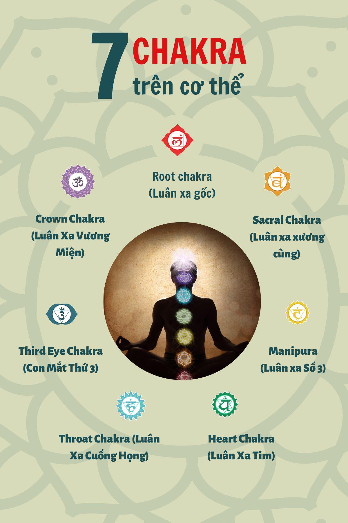 Chakra là gì ? Tầm quan trọng của Chakra đối với con người là như thế nào. Nếu bạn là người tập Yoga chắc hẳn bạn sẽ quan tâm tới khái niệm Chakra. Xin mời...