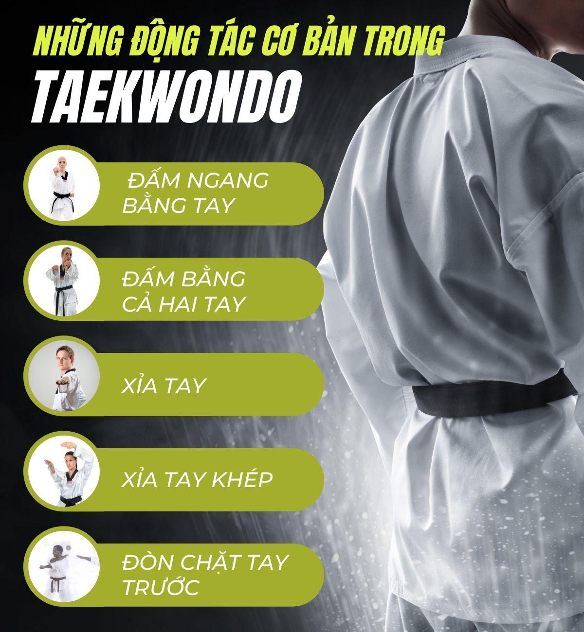Taekwondo là một trong những bộ môn võ thuật đã được đưa vào thi đấu chính thức trong các đại hội thể thao lớn như Olympic. Bài viết dưới đây WheyShop sẽ...