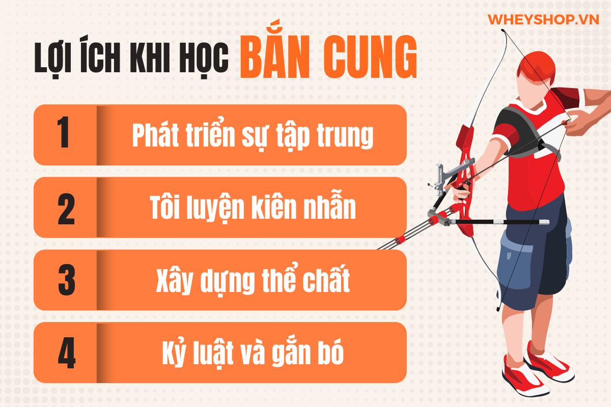 Bắn cung thật ra cũng còn là một bộ môn thể thao mới lạ với người dân Việt Nam. Bằng chứng đó là không có nhiều địa điểm tập luyện cũng như học bắn cung tại...
