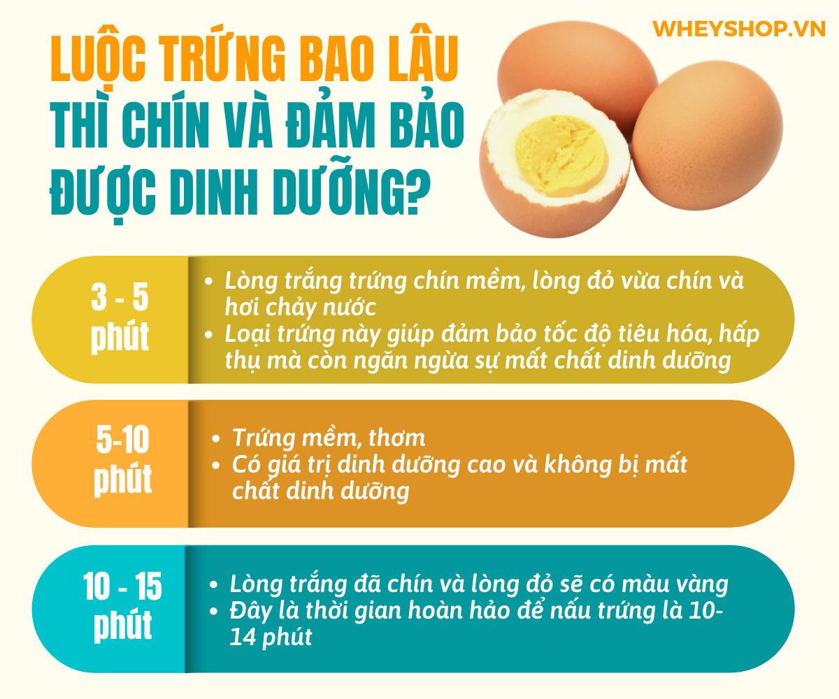 Nếu bạn đang băn khoăn luộc trứng bao lâu thì chín thì hãy cùng WheyShop tìm hiểu bí quyết đơn giản qua bài viết ngay sau đây nhé...